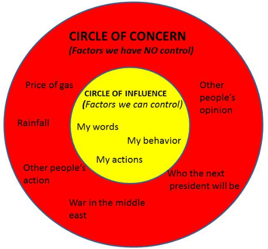 hasseman circle of influence