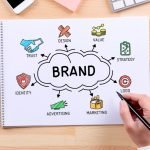 brand marketing versus direct marketing